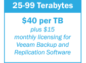 Backup 25-99 terabytes of data - $40 per TB