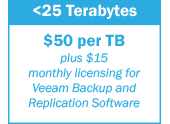 Up to 25 terabytes of data - $50 per TB